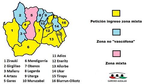 Zonaldea - Azkena