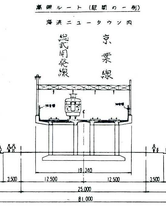 京葉線の都心新宿三鷹方面への乗り入れ計画 総武開発線 (9)