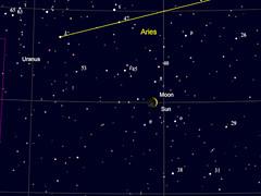 Eclipse 30 April 1688