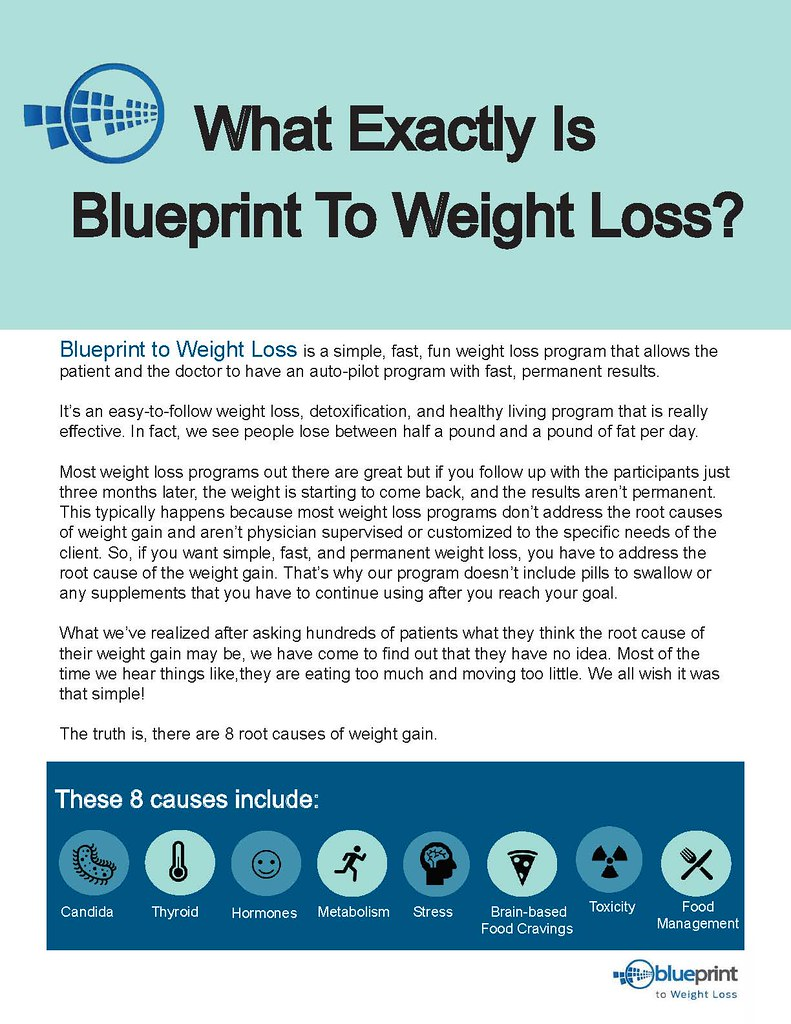 Blueprint to Weight Loss - Blueprint WL Report (4) (1)_Page_2