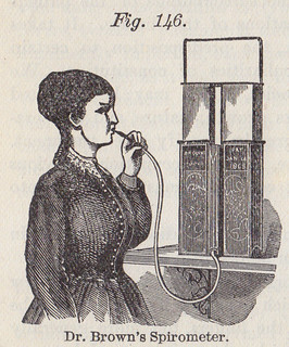 Dr. Brown's Spirometer, The People's Common Sense Medical Adviser, 1895 | by carinemily