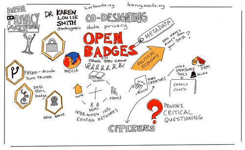 Co-designing data privacy Open Badges by @smithisgeneric @BrockCPCF