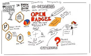 Co-designing data privacy Open Badges by @smithisgeneric @BrockCPCF | by giulia.forsythe