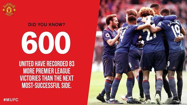 El Manchester United consigue 600 victorias en la Premier League