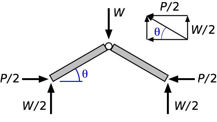 TEM in addition How an FTIR Spectrometer Operates additionally 289214 Linear Regulator Lt1084 Lt1083 Lm338 besides Make This 33v 5v 9v Smps Circuit moreover Elrad100. on schematic diagram