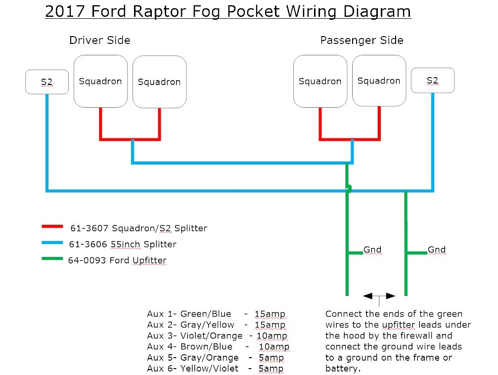 baja designs general discussion thread gen 2 page 24 ford rh fordraptorforum com Wire Money RJ45 Wiring -Diagram