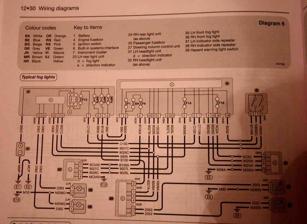 97 Honda Civic Fuse Box Diagram Get Free Image About Wiring Diagram