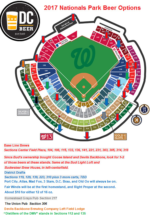 Nationals Park Beer Map 2017