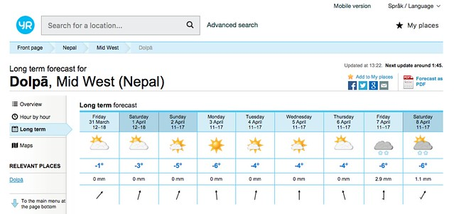Dolpo Expedition: Long term forecast for Dolpā, Mid West (Nepal)
