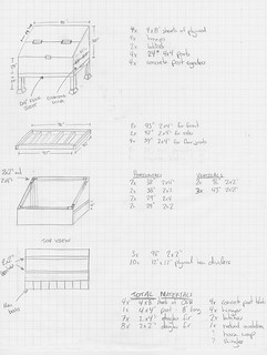 Chicken coop plans | by johnclarkemills
