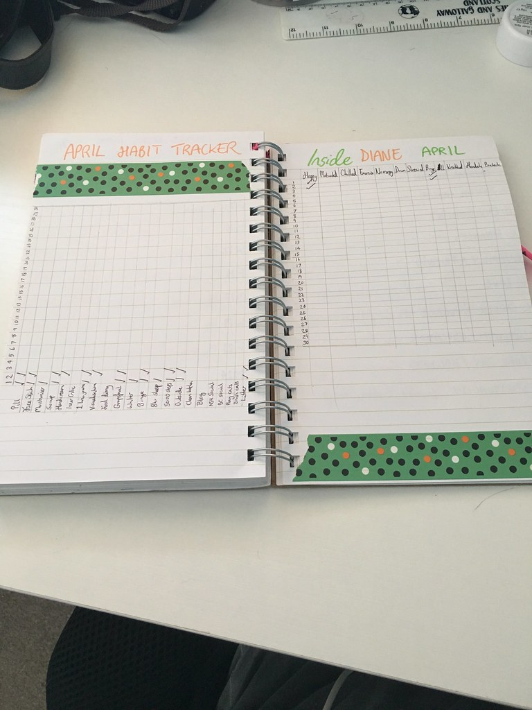 April goals - trackers
