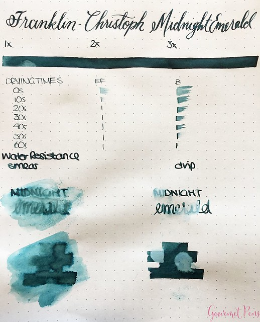 Ink Shot Review Franklin-Christoph Midnight Emerald @1901FC 4