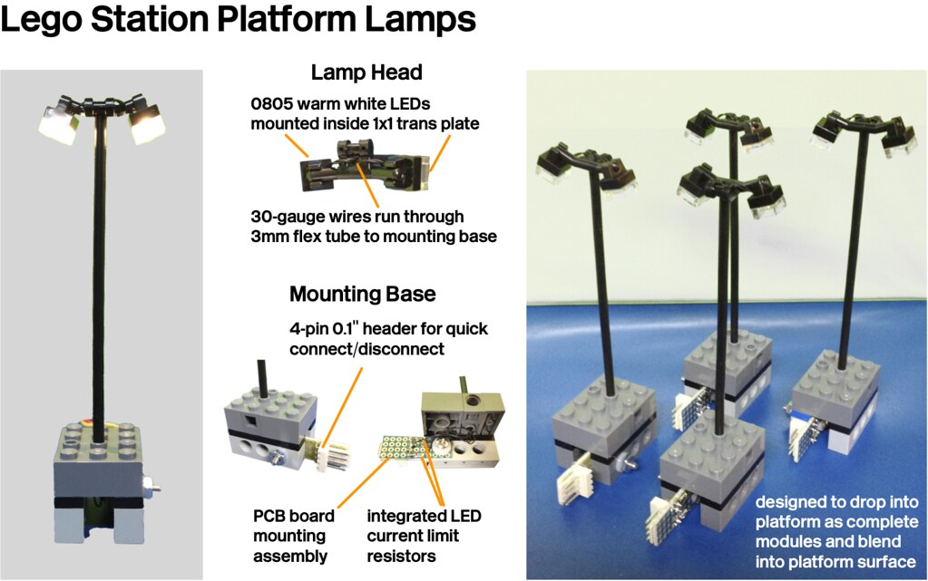 Lego Station Platform Lamps This Illustration Shows A