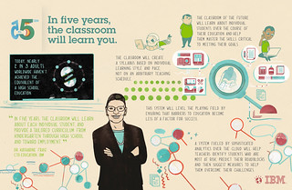 5 in 5 Storymap: The Classroom Will Learn You | by IBM Research