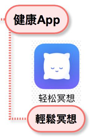 好用App14