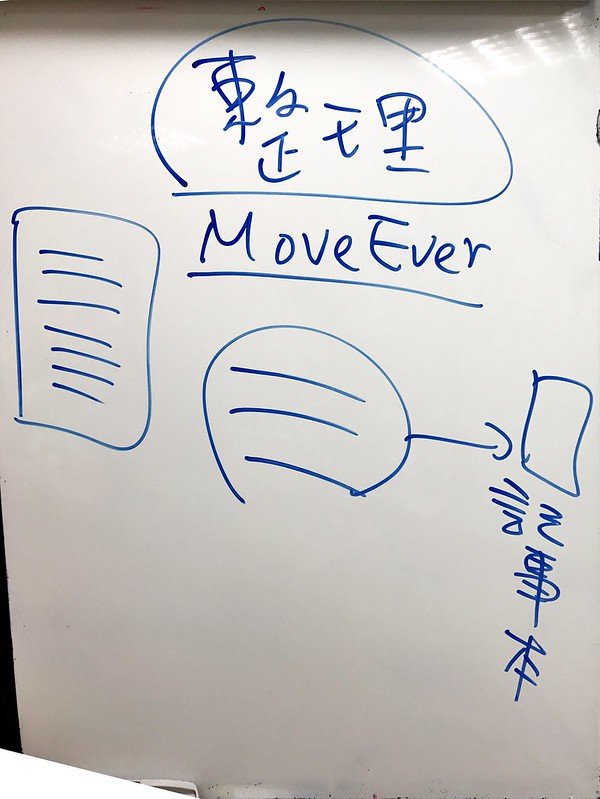 MoveEver07