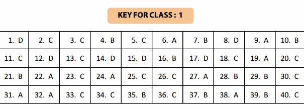 NSTSE 24 Jannuary Class 1