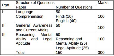 Allahabad University LAT 2018   Law Admission Test