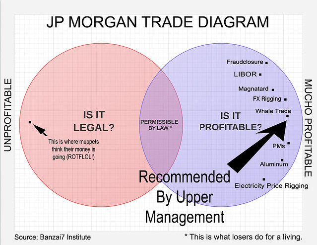 Jp morgan fx options trading