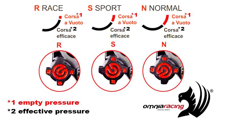Brembo Racing Radial front master cylinder brake pump 19RCS Corsacorta with  bracket kit + oil tank