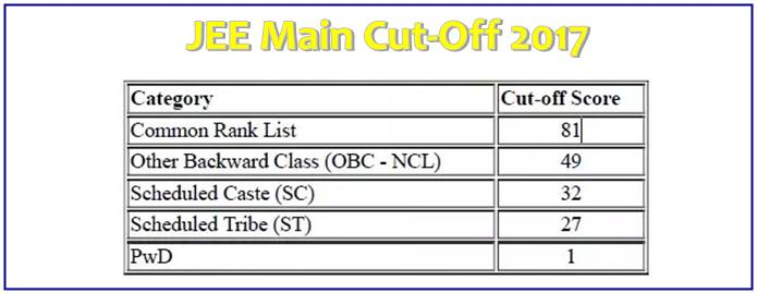 JEE Main Cut off 2017