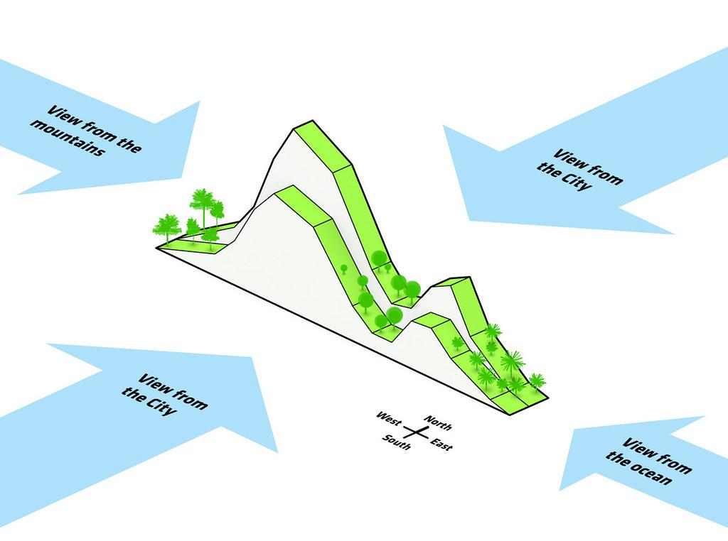 Big Bjarke Ingels Group Hualien Resort Diagram 08 Flickr