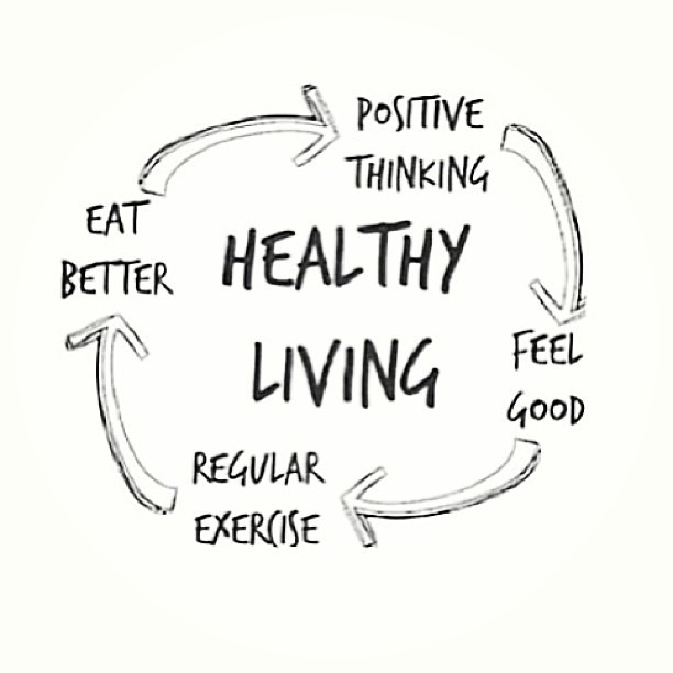 ... Healthy Living U003d Regular Exercise + Eat Better + Positive Thinking +  Feel Good #health