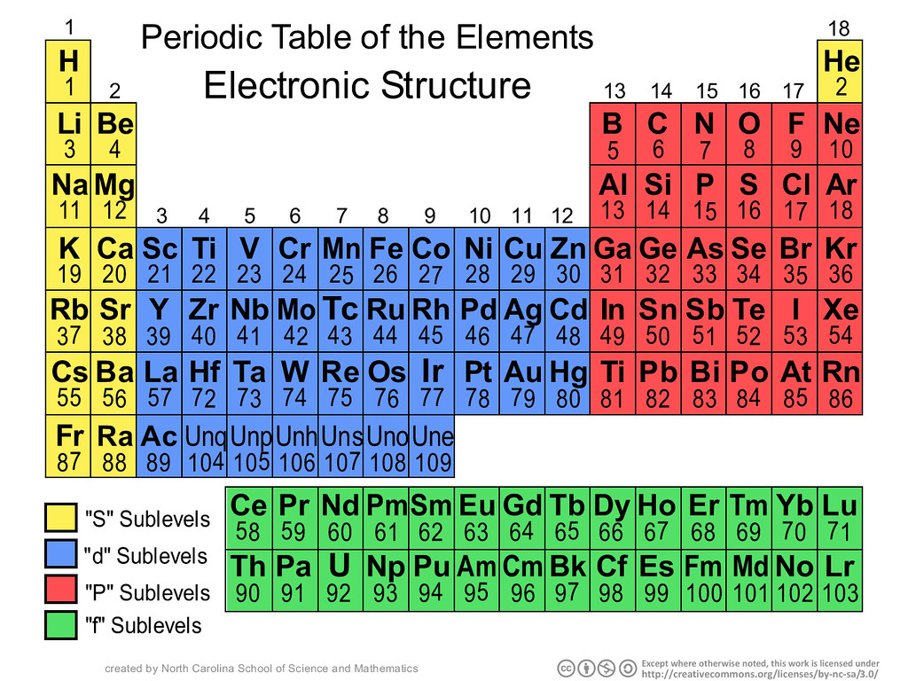 Periodictable sublevelsg ncssm a publicly funded high flickr periodictable sublevelsg by ncssmphotos urtaz Choice Image