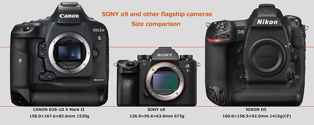 20170419_04_【SONY α9 and other flagship cameras Size comparison】