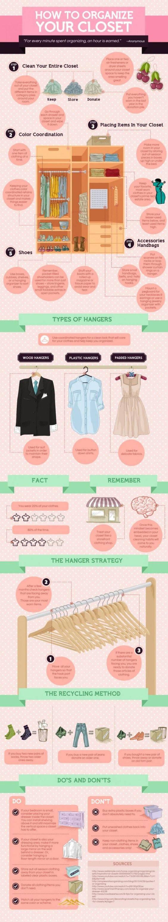 organizar tu guardarropa sin complicación infografía