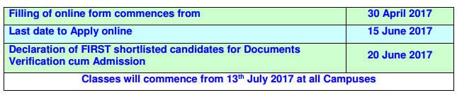 BIT Mesra BBA/ BCA Important dates