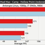 9901-Mad-Max-Vulkan-Vs.-OpenGL-segun-GamingOnLinux