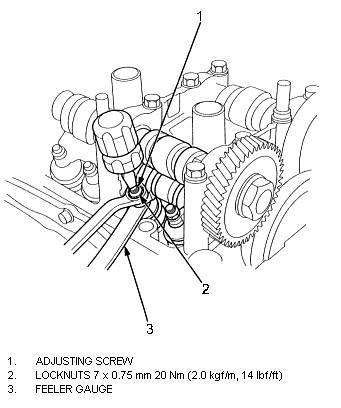DIY Valve Adjustment - S2KI Honda S2000 Forums