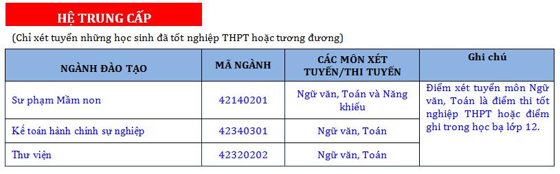 Phuong an tuyen sinh Cao dang Su pham Ba Ria - Vung Tau 2017