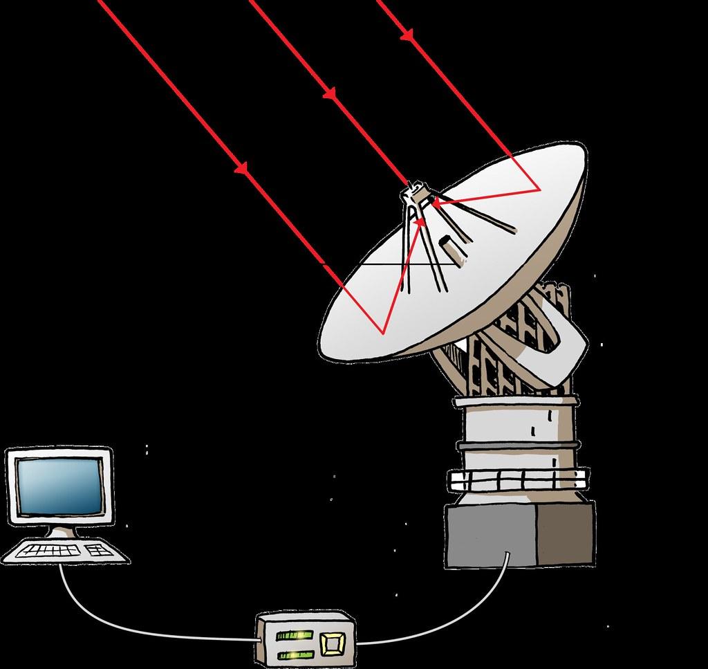 radio telescope illustration used in siyavula gr 7 9 natur flickr rh flickr com Build Your Own Radio Telescope Show Diagram of Telescope Lens Eyepiece