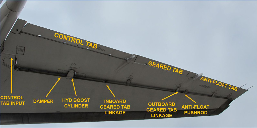 Md 83 Elevator Diagram In This Ntsb Graphic One Of Two E Flickr