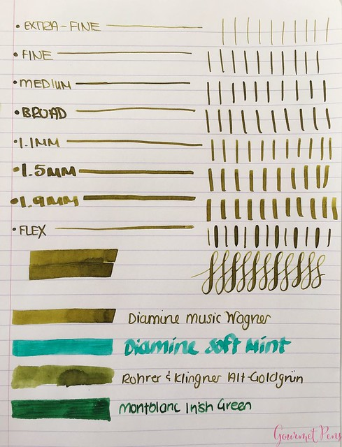 Ink Shot Review Diamine Music Wagner @AppelboomLaren 2