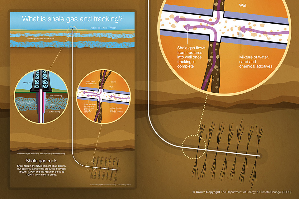 Fracking Well Graphic