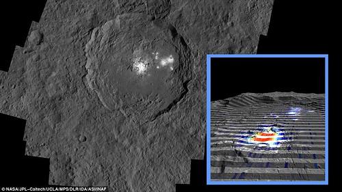 Ceres-alien-spots