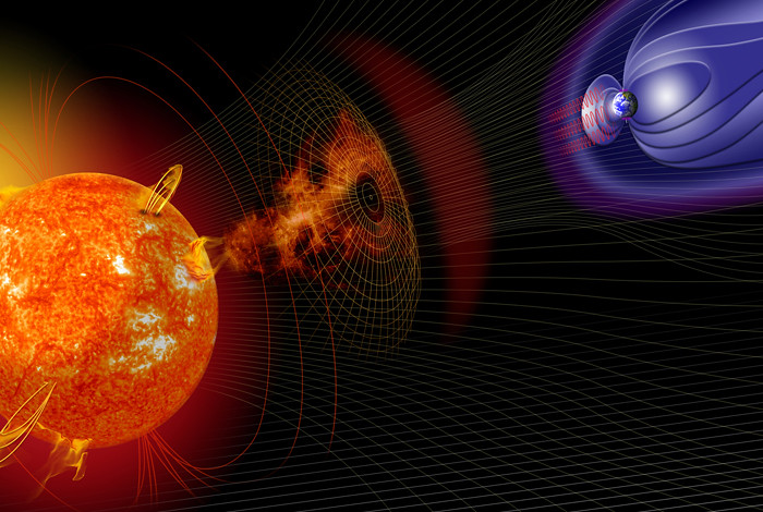 Space weather begins with an eruption such as a huge burst of light and radiation called a solar flare or a gigantic cloud of solar material called a coronal mass ejection. These bursts of plasma often travel toward Earth, where radioactive particles interact with the planet's magnetic field and can disrupt the electric grid.