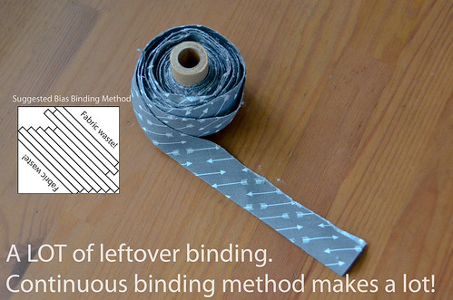 """DWR:: Trim bias binding so that edges are even. Remove sections narrower than 2.5"""""""