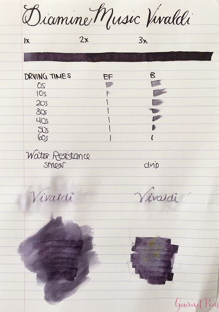 Ink Shot Review Diamine Music Vivaldi @AppelboomLaren 1