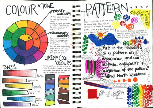 Color Theory Painting Book
