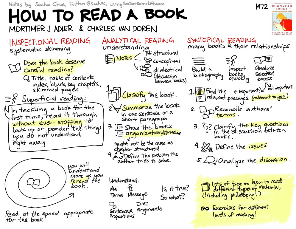 Critical Reading & Google Docs - Colton High School Library