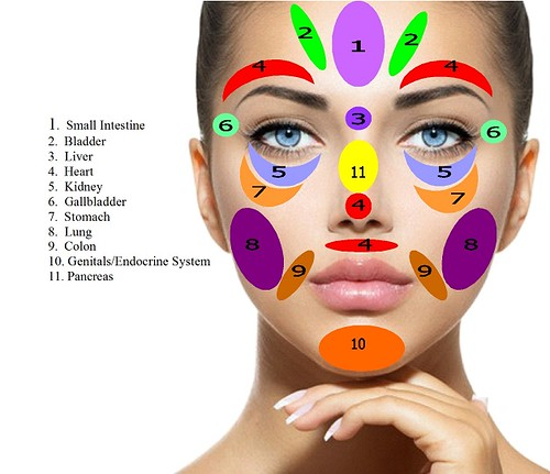 facial-pressure-points