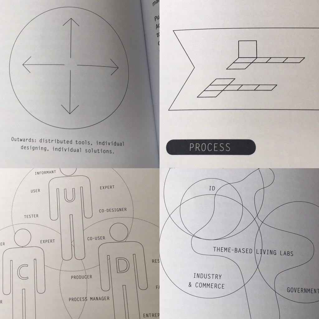 Bonkers diagrams