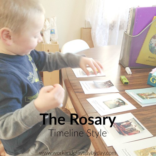 The Rosary Timeline