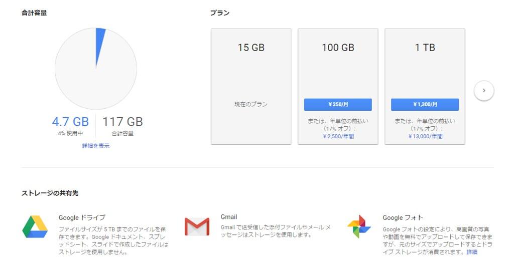 Google Driveの容量のスクリーンショット
