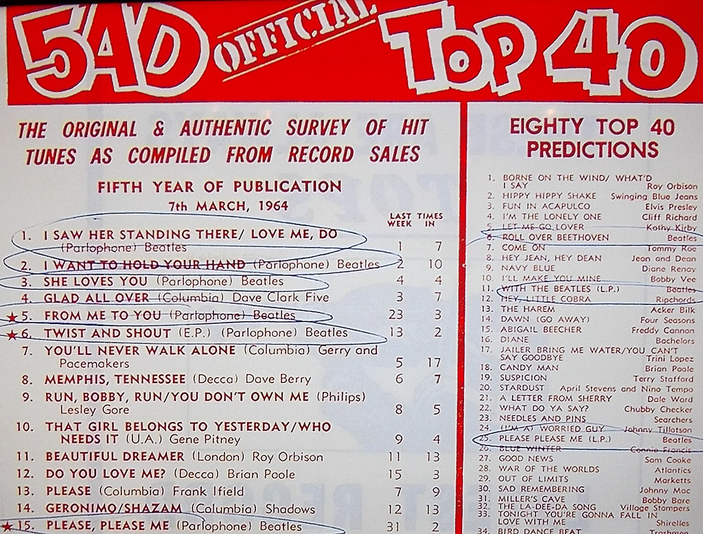Top 40 Charts Liste