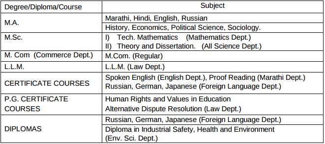 term paper for college bradfield